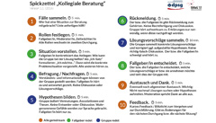bikug17_spickzettel_article